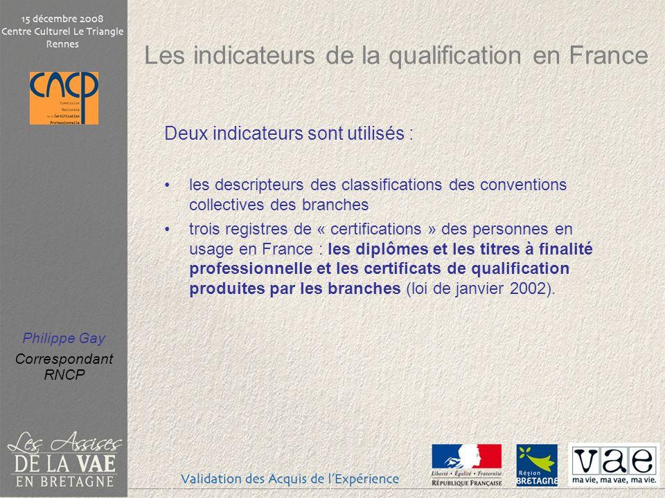 Philippe Gay Correspondant RNCP [5] Quest-ce quune certification .