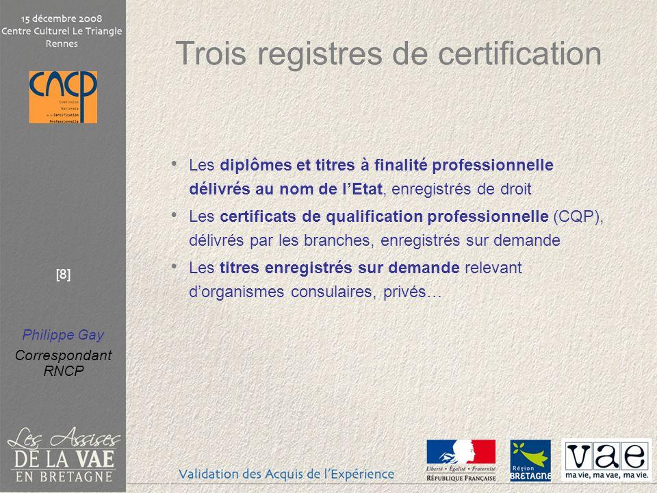 Philippe Gay Correspondant RNCP [19] Le rôle du RNCP pour la VAE Les certifications enregistrées sont toutes accessibles par la VAE (sauf dérogation) Le RNCP permet didentifier les certifications en fonction de leurs objectifs et spécialités Les certifications y sont décrites avec lindication de leurs composantes et modes dévaluation