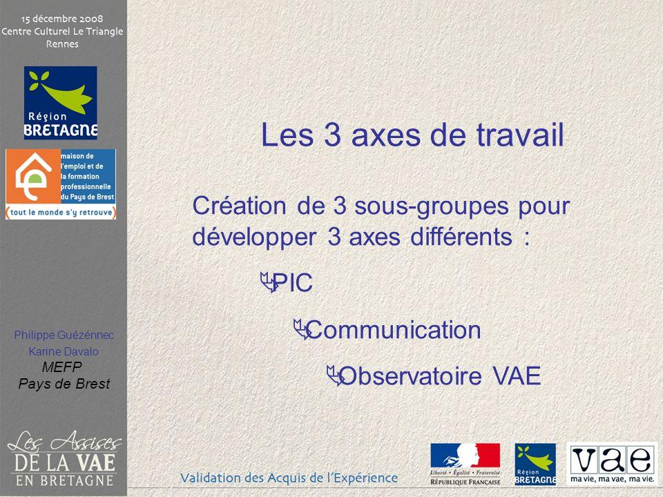 Philippe Guézénnec Karine Davalo MEFP Pays de Brest Les 3 axes de travail Création de 3 sous-groupes pour développer 3 axes différents : PIC Communication Observatoire VAE