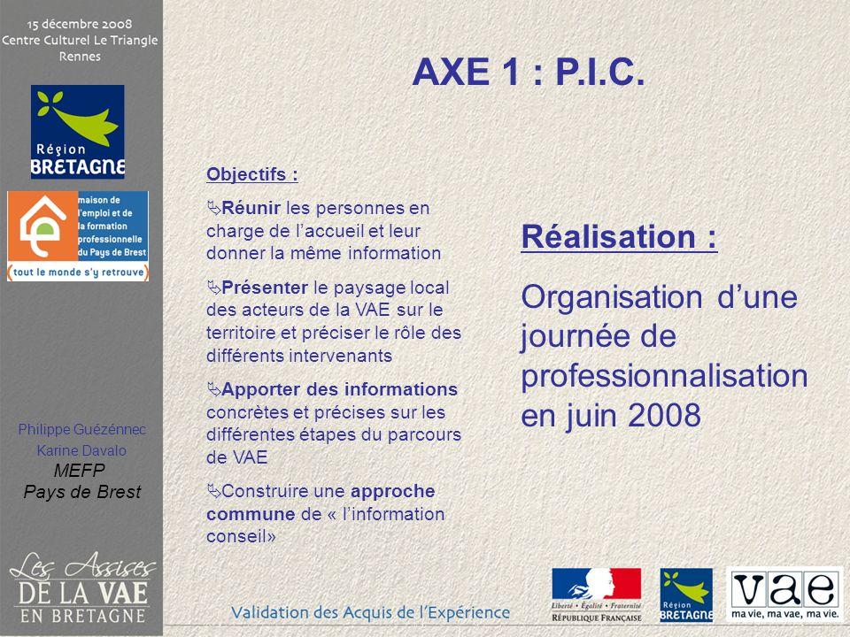 Philippe Guézénnec Karine Davalo MEFP Pays de Brest AXE 1 : P.I.C.