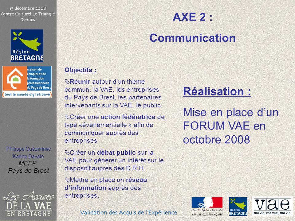 Philippe Guézénnec Karine Davalo MEFP Pays de Brest AXE 2 : Communication Objectifs : Réunir autour dun thème commun, la VAE, les entreprises du Pays de Brest, les partenaires intervenants sur la VAE, le public.
