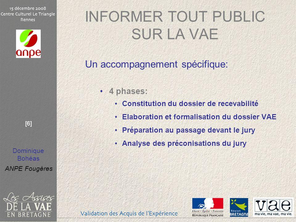 Dominique Bohéas ANPE Fougères [6] INFORMER TOUT PUBLIC SUR LA VAE Un accompagnement spécifique: 4 phases: Constitution du dossier de recevabilité Ela