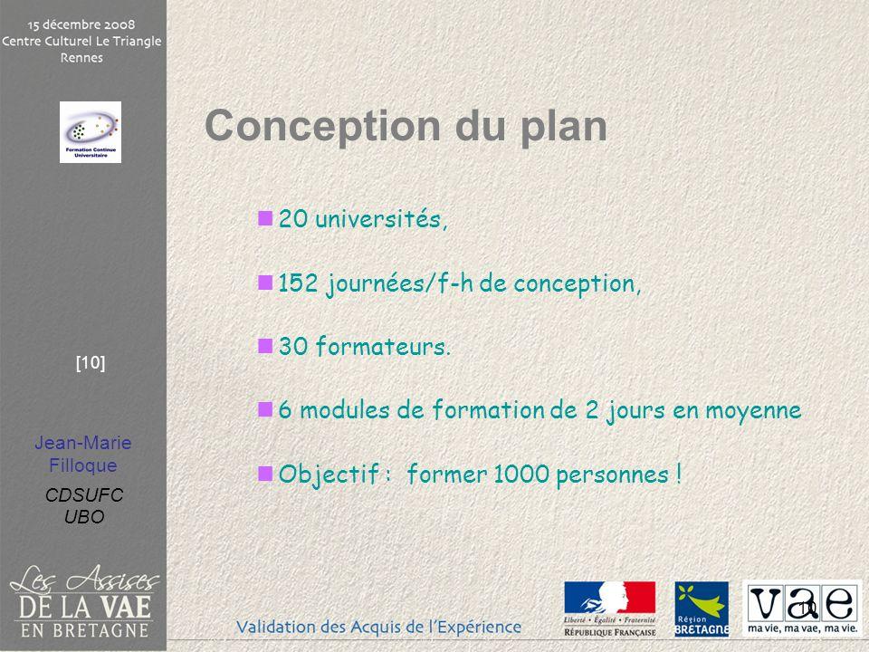 Jean-Marie Filloque CDSUFC UBO [10] 10 20 universités, 152 journées/f-h de conception, 30 formateurs. 6 modules de formation de 2 jours en moyenne Obj