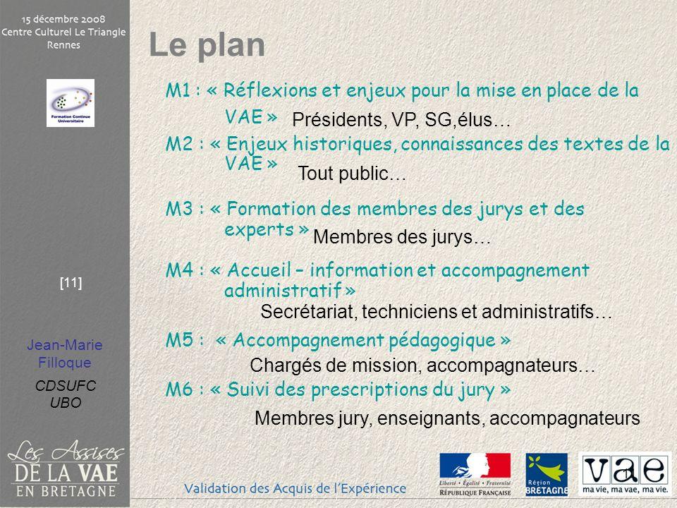 Jean-Marie Filloque CDSUFC UBO [11] 11 M1 : « Réflexions et enjeux pour la mise en place de la VAE » M2 : « Enjeux historiques, connaissances des text