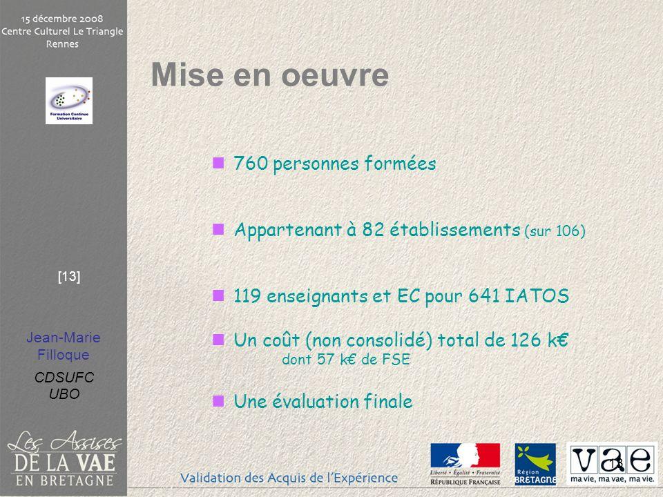 Jean-Marie Filloque CDSUFC UBO [13] 13 760 personnes formées Appartenant à 82 établissements (sur 106) 119 enseignants et EC pour 641 IATOS Un coût (n