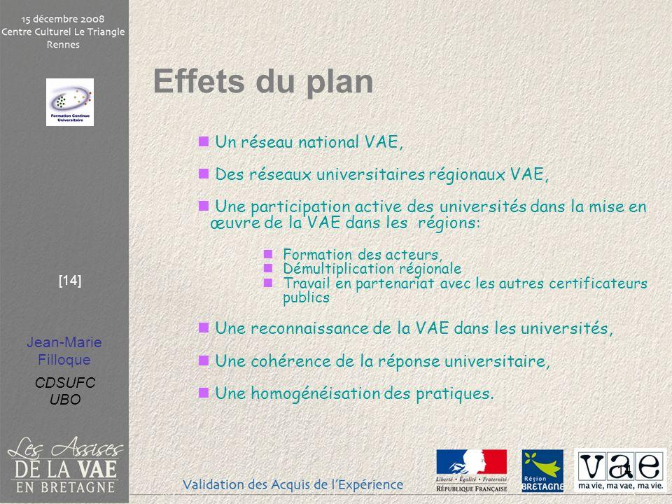 Jean-Marie Filloque CDSUFC UBO [14] 14 Un réseau national VAE, Des réseaux universitaires régionaux VAE, Une participation active des universités dans