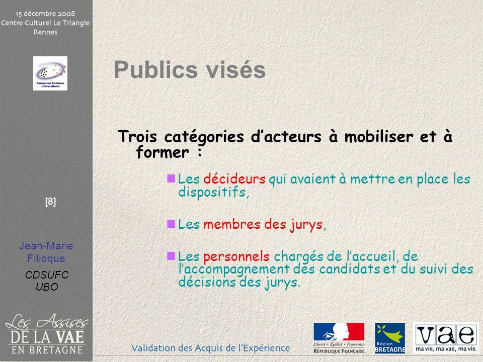Jean-Marie Filloque CDSUFC UBO [8] 8 Trois catégories dacteurs à mobiliser et à former : Les décideurs qui avaient à mettre en place les dispositifs,