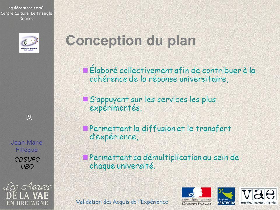 Jean-Marie Filloque CDSUFC UBO [9] 9 Élaboré collectivement afin de contribuer à la cohérence de la réponse universitaire, Sappuyant sur les services