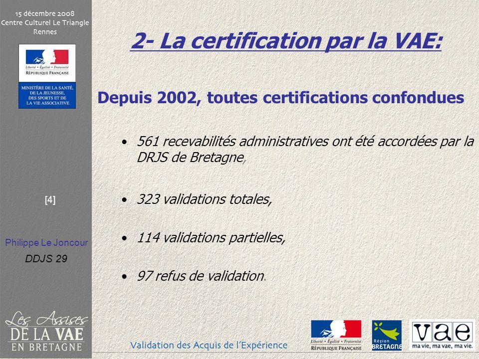 Philippe Le Joncour DDJS 29 [4] 2- La certification par la VAE: Depuis 2002, toutes certifications confondues 561 recevabilités administratives ont été accordées par la DRJS de Bretagne, 323 validations totales, 114 validations partielles, 97 refus de validation.