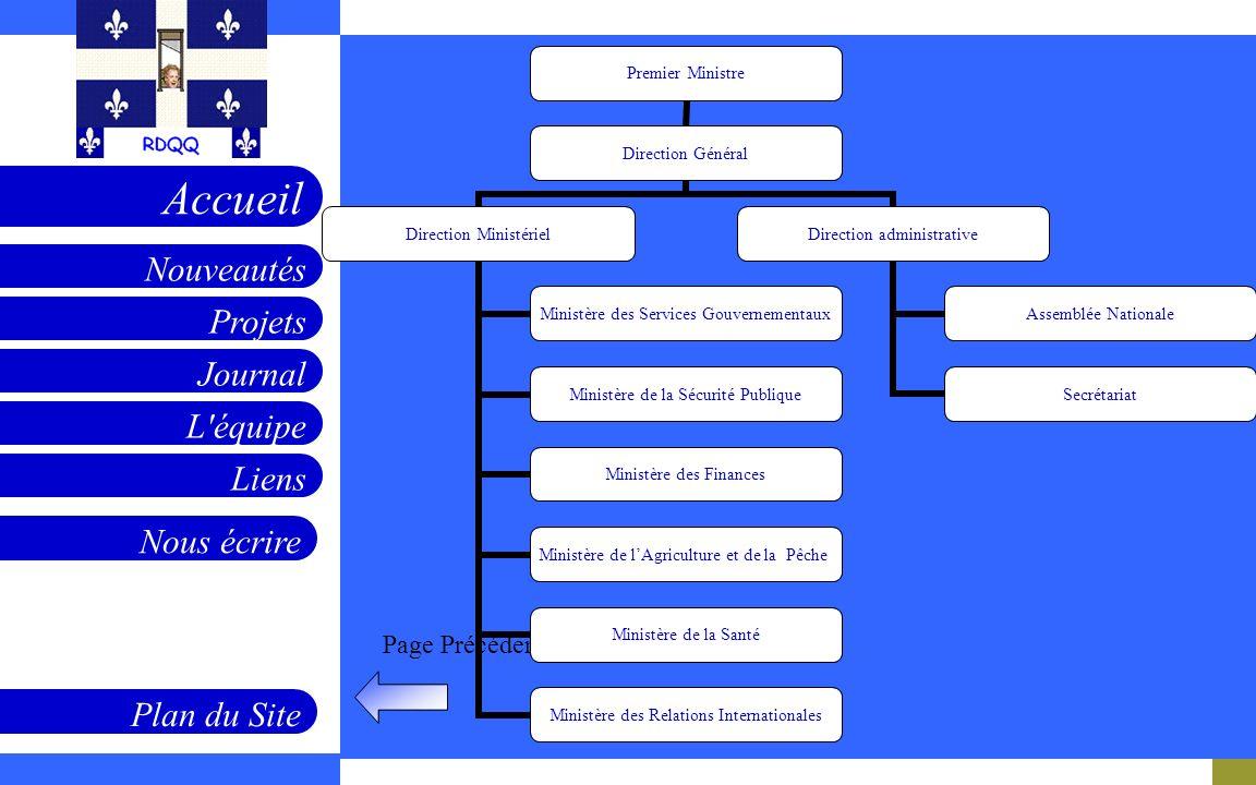 Projets Journal L'équipe Liens Nouveautés Accueil Nous écrire Plan du Site Page Précédente
