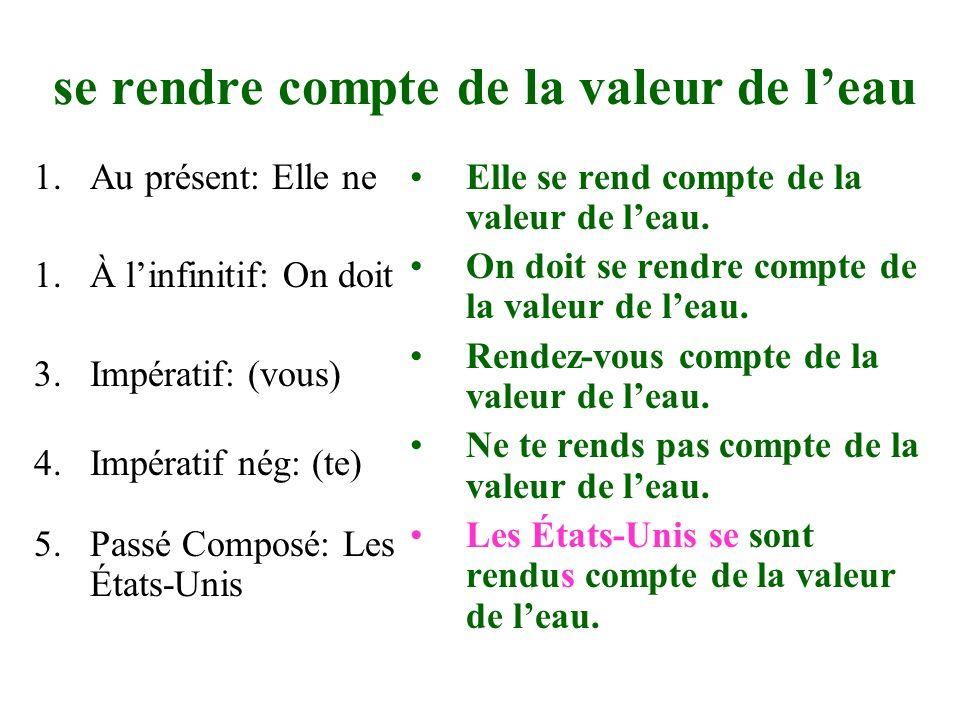 se rendre compte de la valeur de leau 1.Au présent: Elle ne 1.À linfinitif: On doit 3.Impératif: (vous) 4.