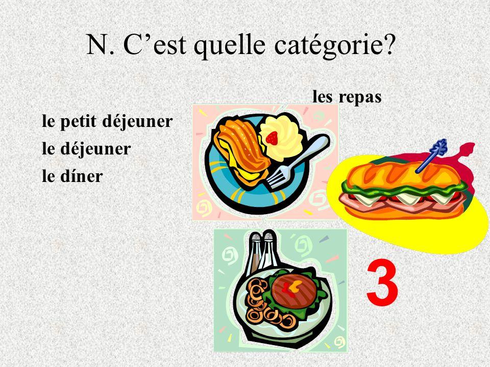 N. Cest quelle catégorie? le petit déjeuner le déjeuner le díner les repas 3