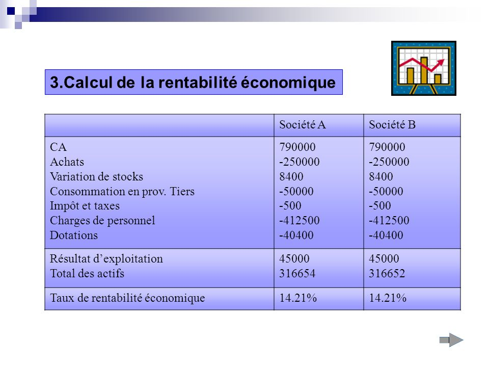 Société ASociété B CA Achats Variation de stocks Consommation en prov.