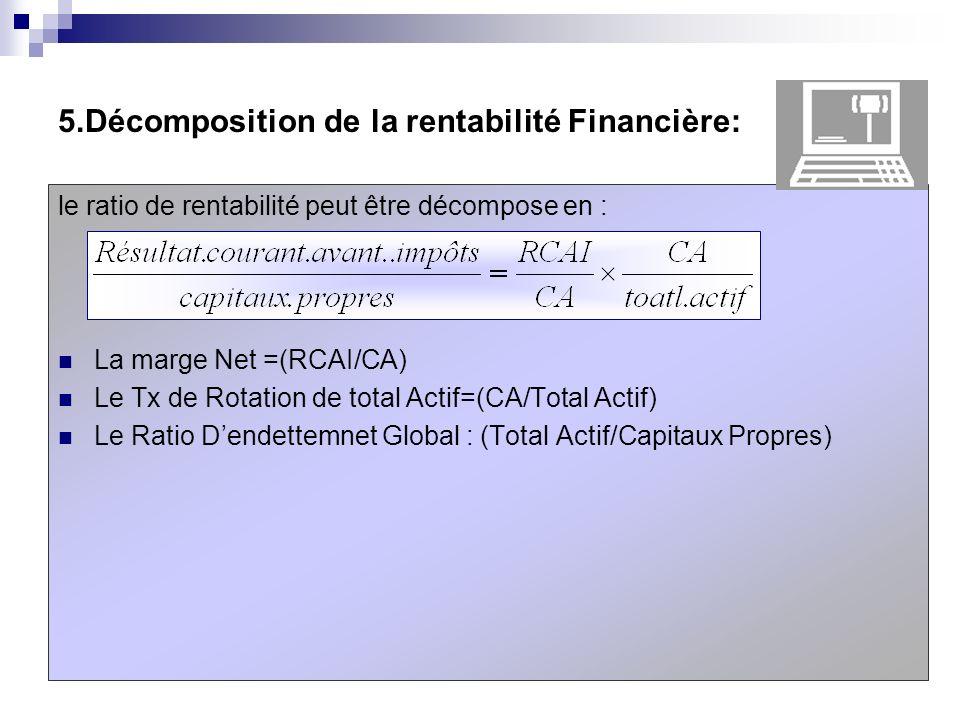 5.Décomposition de la rentabilité Financière: le ratio de rentabilité peut être décompose en : La marge Net =(RCAI/CA) Le Tx de Rotation de total Actif=(CA/Total Actif) Le Ratio Dendettemnet Global : (Total Actif/Capitaux Propres)