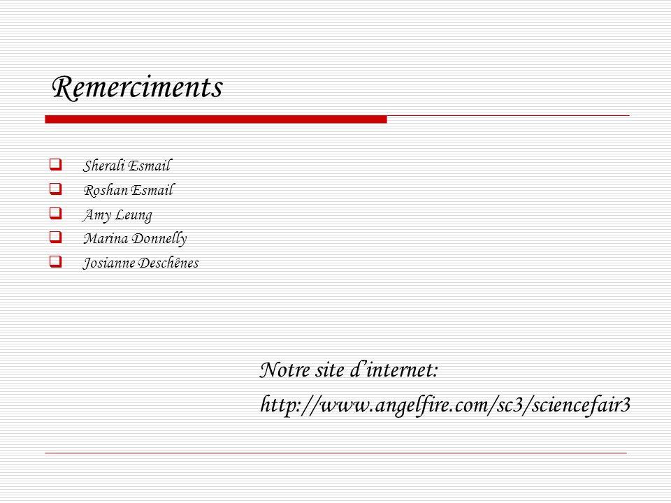 Remerciments Sherali Esmail Roshan Esmail Amy Leung Marina Donnelly Josianne Deschênes Notre site dinternet: http://www.angelfire.com/sc3/sciencefair3