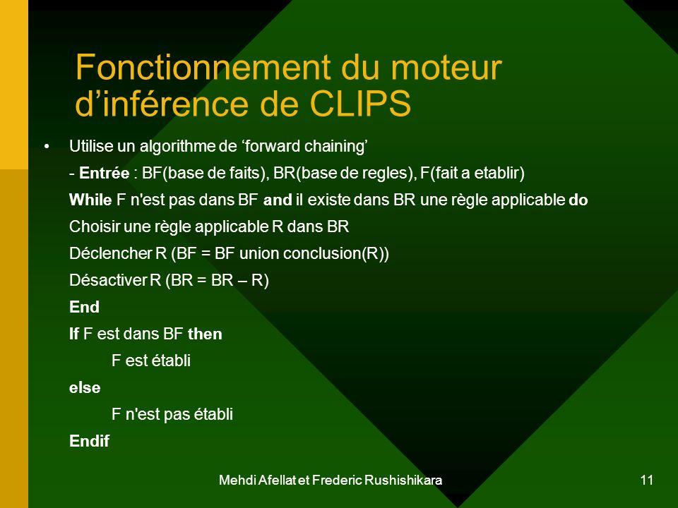 Mehdi Afellat et Frederic Rushishikara 11 Fonctionnement du moteur dinférence de CLIPS Utilise un algorithme de forward chaining - Entrée : BF(base de