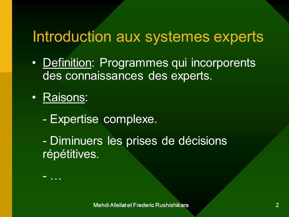 Mehdi Afellat et Frederic Rushishikara 2 Introduction aux systemes experts Definition: Programmes qui incorporents des connaissances des experts. Rais