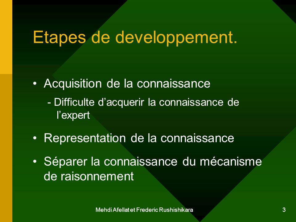 Mehdi Afellat et Frederic Rushishikara 3 Etapes de developpement. Acquisition de la connaissance - Difficulte dacquerir la connaissance de lexpert Rep