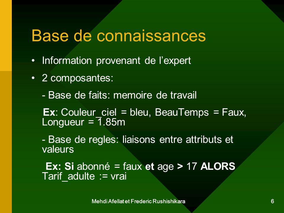 Mehdi Afellat et Frederic Rushishikara 6 Base de connaissances Information provenant de lexpert 2 composantes: - Base de faits: memoire de travail Ex: