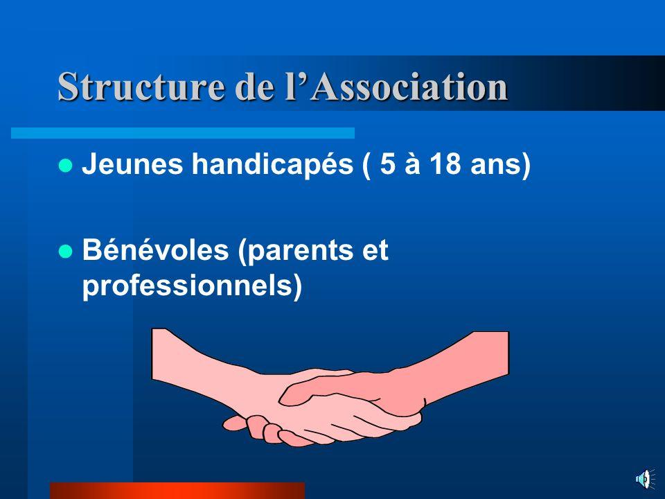 Structure de lAssociation Jeunes handicapés ( 5 à 18 ans) Bénévoles (parents et professionnels)