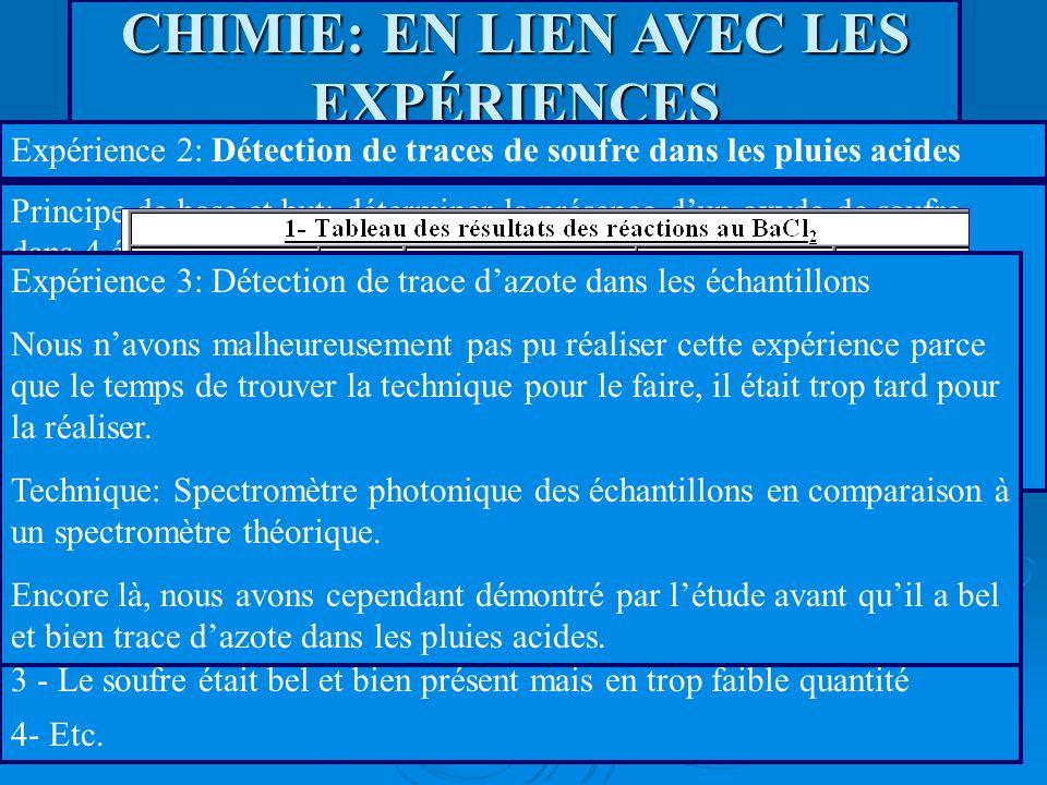 CHIMIE: EN LIEN AVEC LES EXPÉRIENCES Expérience 2: Détection de traces de soufre dans les pluies acides Principe de base et but: déterminer la présenc