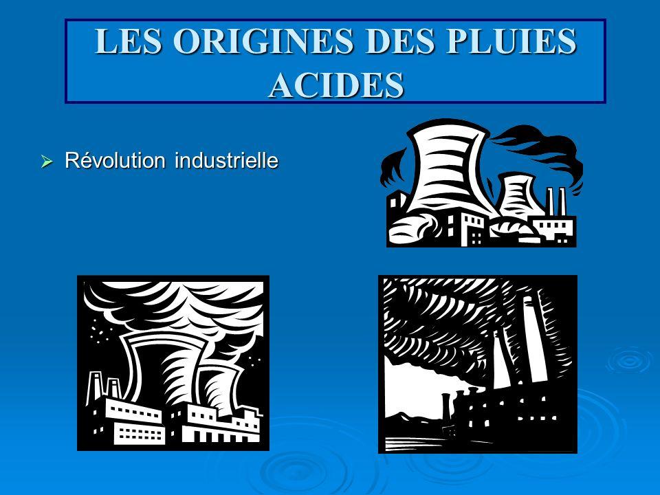LES ORIGINES DES PLUIES ACIDES Révolution industrielle Révolution industrielle