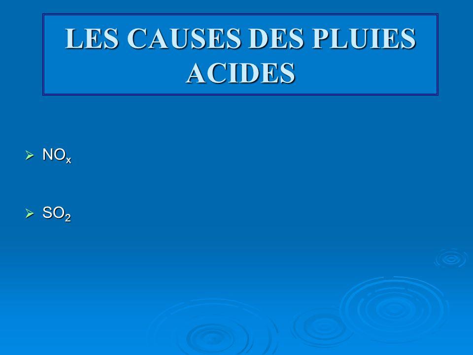 LES CAUSES DES PLUIES ACIDES NOx SO2