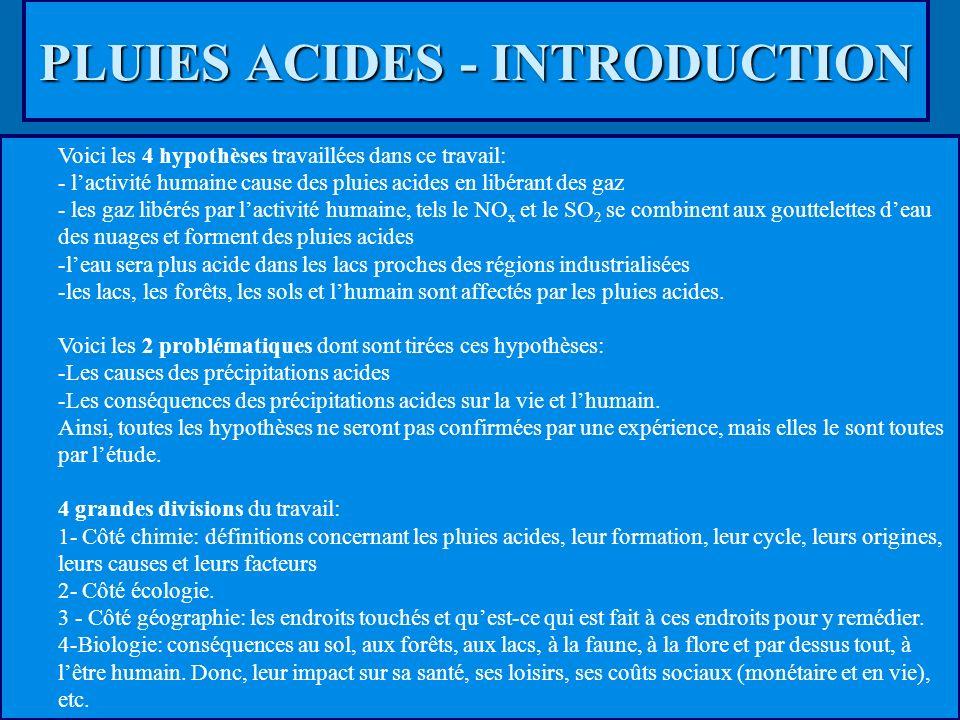 PLUIES ACIDES - INTRODUCTION Problématiques: 1- Les conséquences des pluies acides sur la vie 2- Les causes des pluies acides. Que faire? Voici les 4