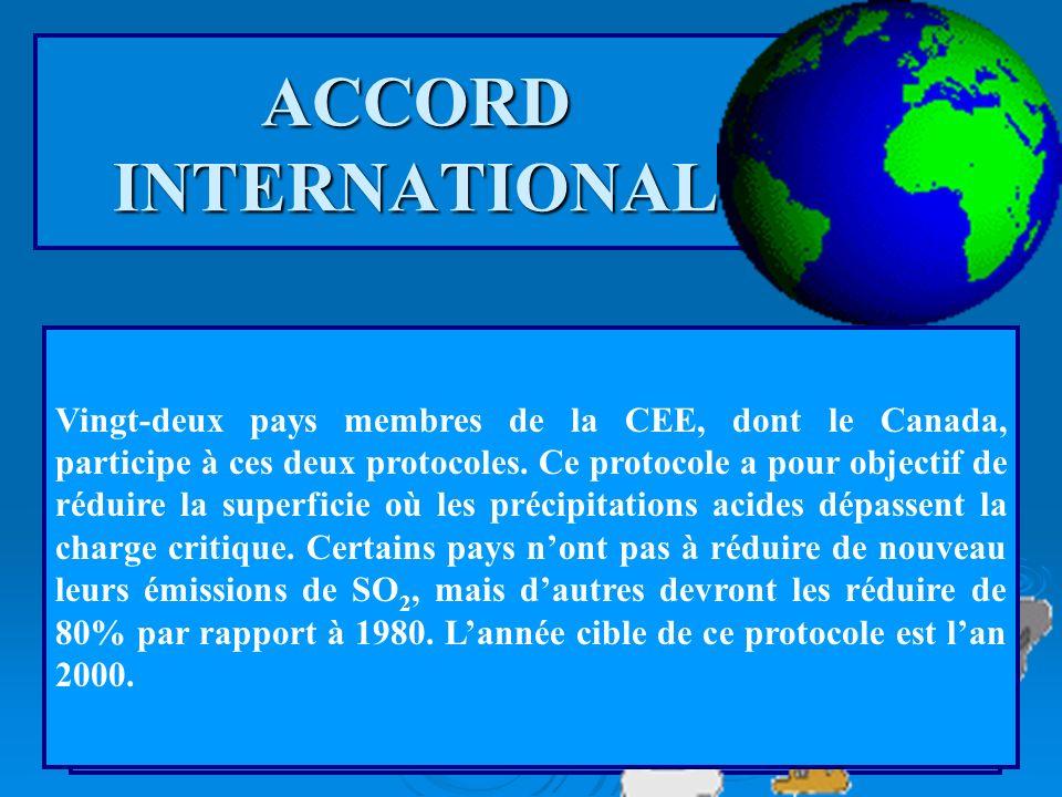ACCORD INTERNATIONAL Mesures prises dans le but de réduire les pluies acides: - 1979 (Convention sur la pollution atmosphérique transfrontanière à lon