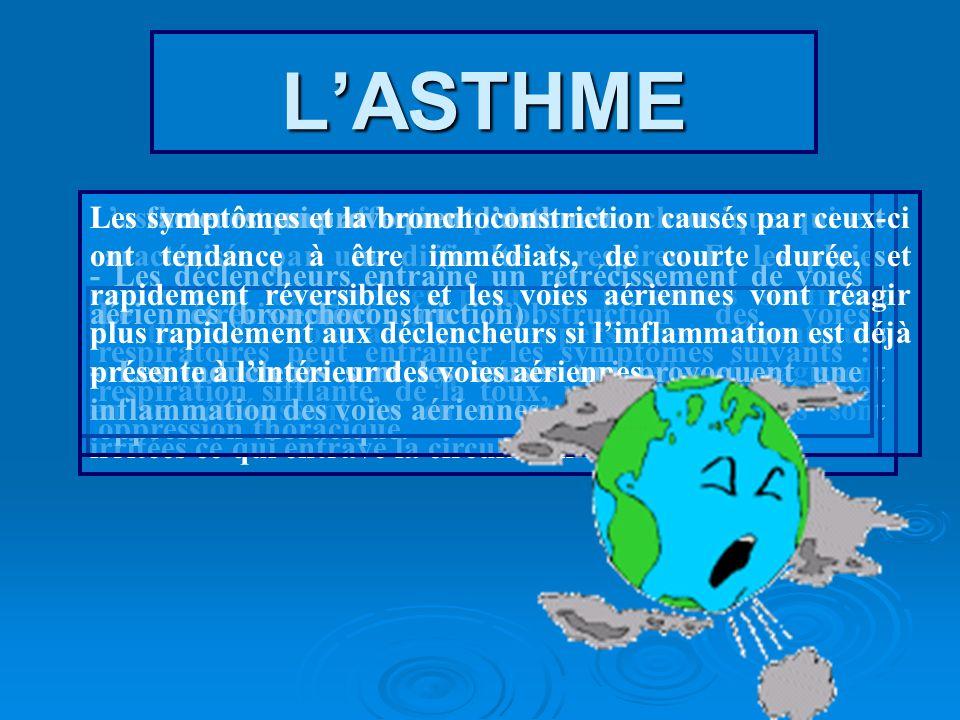 LASTHME Lasthme est une affection pulmonaire chronique qui est caractérisée par une difficulté à respirer. Et les pluies acides sont dangereuses pour