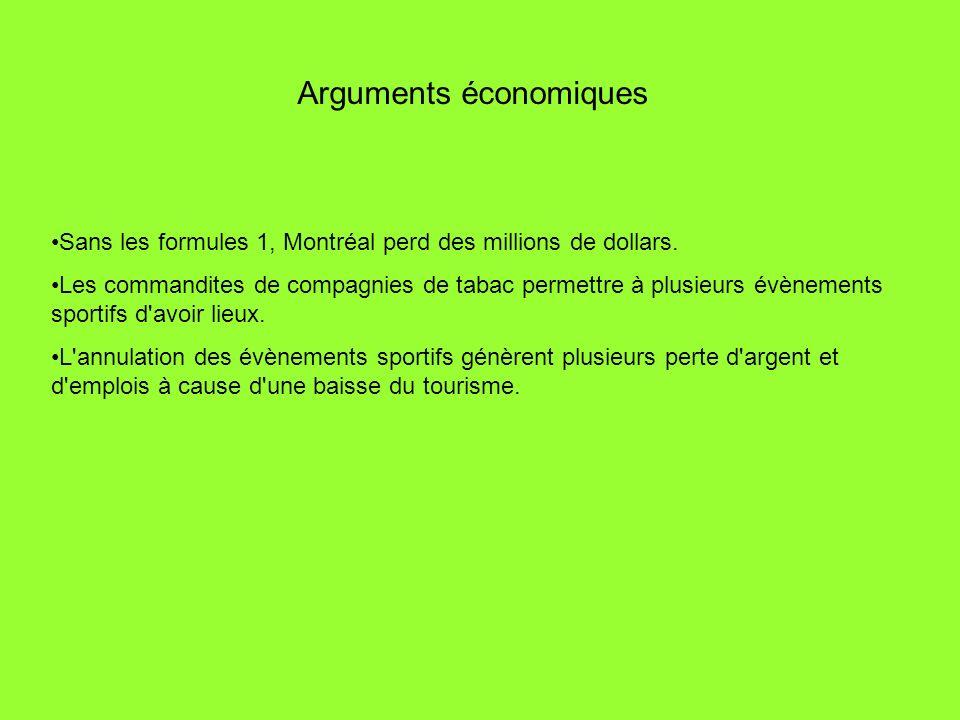 Arguments économiques Sans les formules 1, Montréal perd des millions de dollars. Les commandites de compagnies de tabac permettre à plusieurs évèneme