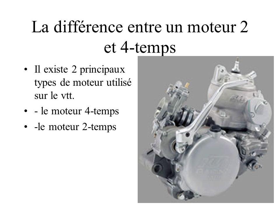 La différence entre un moteur 2 et 4-temps Il existe 2 principaux types de moteur utilisé sur le vtt.