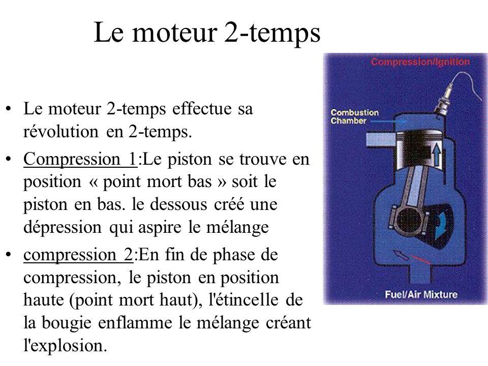 Le moteur 4-temps Le moteur 4-temps porte se nom parce que son (ses) piston effectue sa révolution en 4-temps: -mélange -compression -combustion -échappement