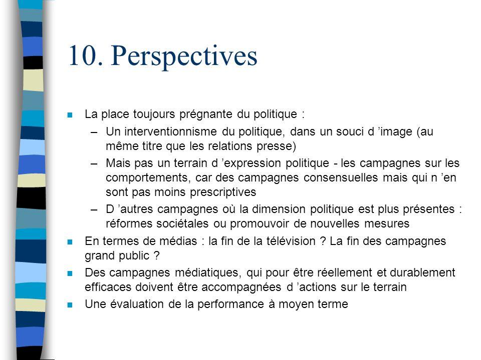 10. Perspectives n La place toujours prégnante du politique : –Un interventionnisme du politique, dans un souci d image (au même titre que les relatio