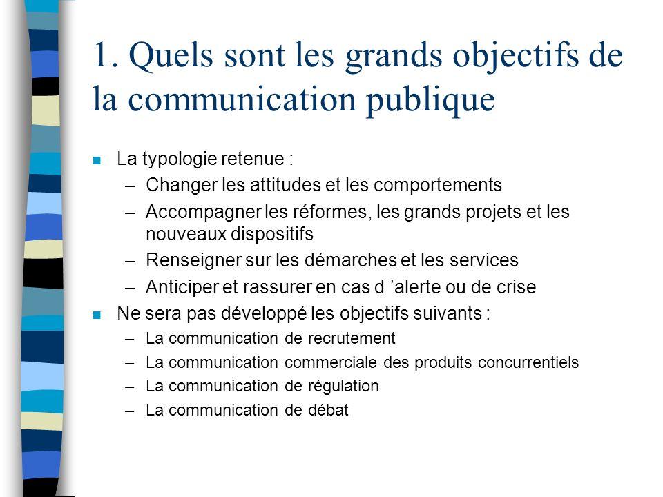 1. Quels sont les grands objectifs de la communication publique n La typologie retenue : –Changer les attitudes et les comportements –Accompagner les