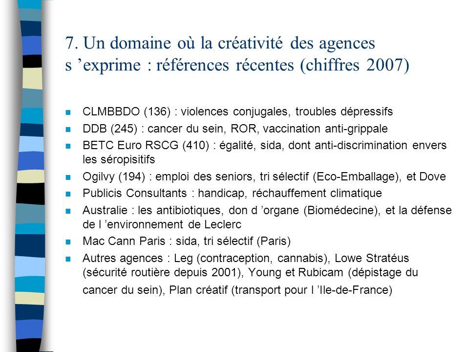 7. Un domaine où la créativité des agences s exprime : références récentes (chiffres 2007) n CLMBBDO (136) : violences conjugales, troubles dépressifs