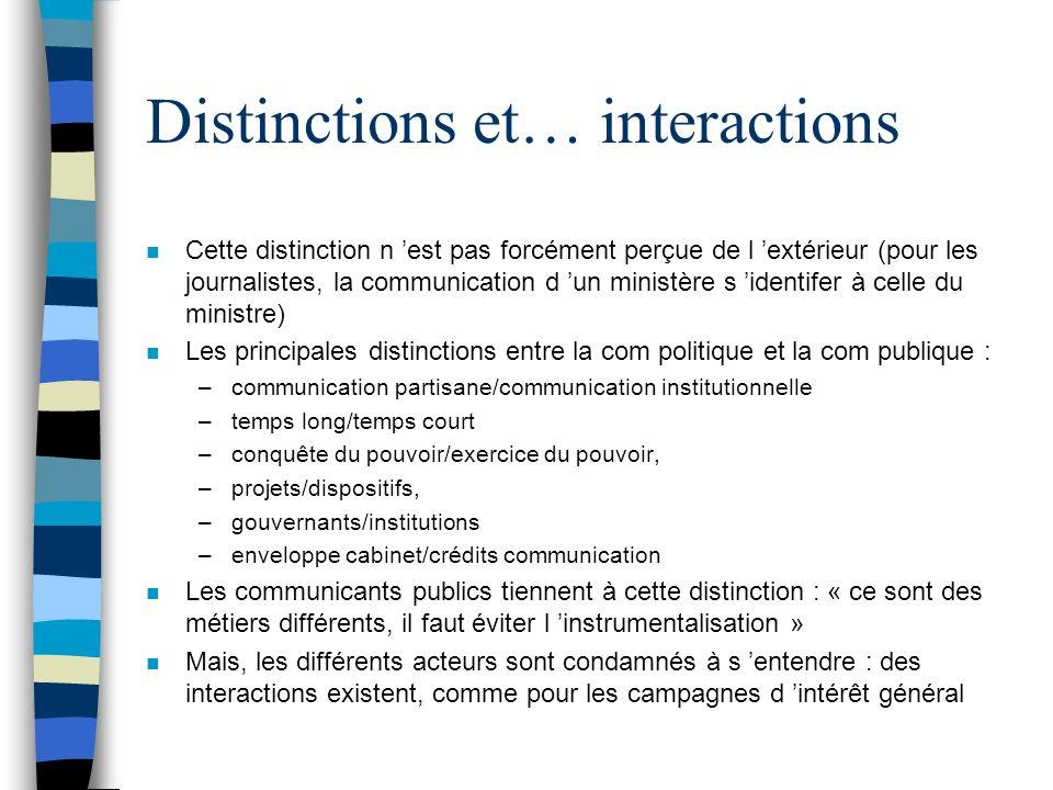 …/...n Quels sont les destinataires de la communication publique .