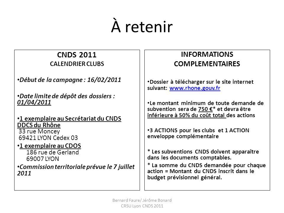 À retenir CNDS 2011 CALENDRIER CLUBS Début de la campagne : 16/02/2011 Date limite de dépôt des dossiers : 01/04/2011 1 exemplaire au Secrétariat du CNDS DDCS du Rhône 33 rue Moncey 69421 LYON Cedex 03 1 exemplaire au CDOS 186 rue de Gerland 69007 LYON Commission territoriale prévue le 7 juillet 2011 INFORMATIONS COMPLEMENTAIRES Dossier à télécharger sur le site internet suivant: www.rhone.gouv.frwww.rhone.gouv.fr Le montant minimum de toute demande de subvention sera de 750 * et devra être inférieure à 50% du coût total des actions 3 ACTIONS pour les clubs et 1 ACTION enveloppe complémentaire * Les subventions CNDS doivent apparaître dans les documents comptables.
