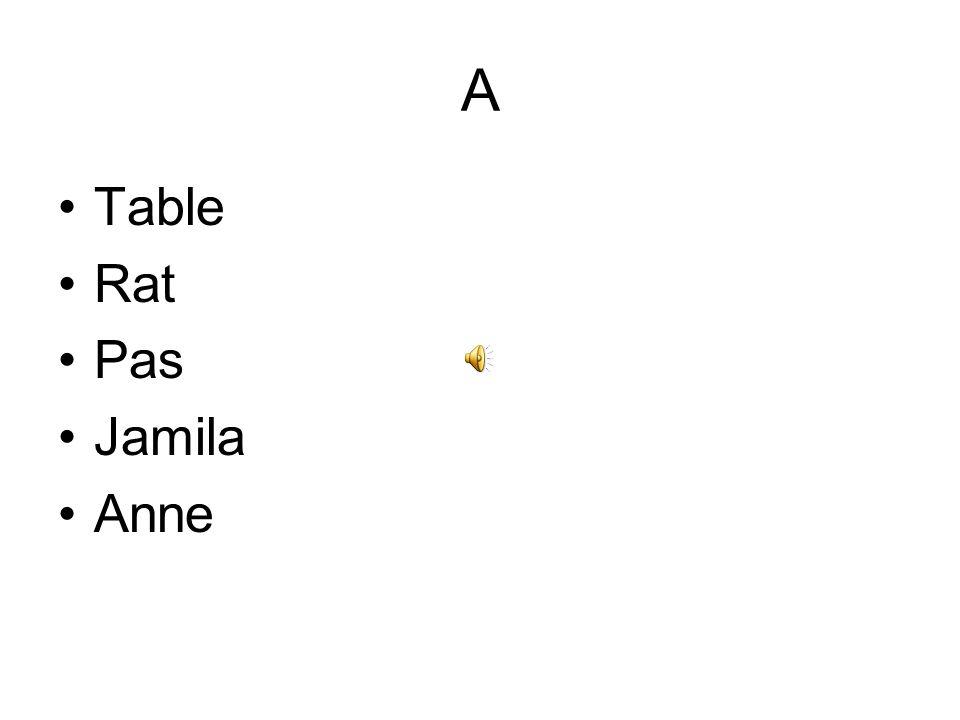 A Table Rat Pas Jamila Anne