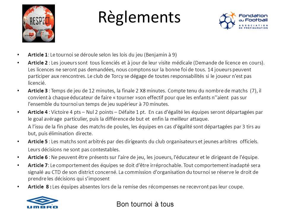 Règlements Article 1: Le tournoi se déroule selon les lois du jeu (Benjamin à 9) Article 2 : Les joueurs sont tous licenciés et à jour de leur visite médicale (Demande de licence en cours).