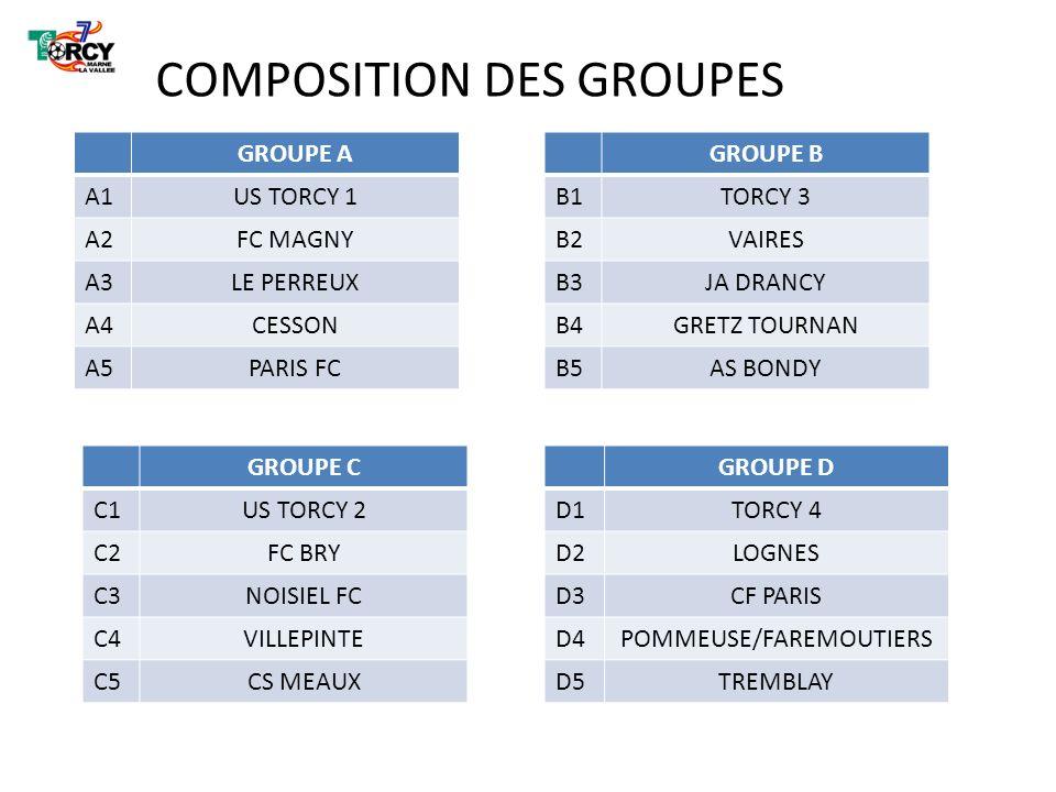 GROUPE A A1US TORCY 1 A2FC MAGNY A3LE PERREUX A4CESSON A5PARIS FC GROUPE B B1TORCY 3 B2VAIRES B3JA DRANCY B4GRETZ TOURNAN B5AS BONDY GROUPE C C1US TORCY 2 C2FC BRY C3NOISIEL FC C4VILLEPINTE C5CS MEAUX GROUPE D D1TORCY 4 D2LOGNES D3CF PARIS D4POMMEUSE/FAREMOUTIERS D5TREMBLAY COMPOSITION DES GROUPES