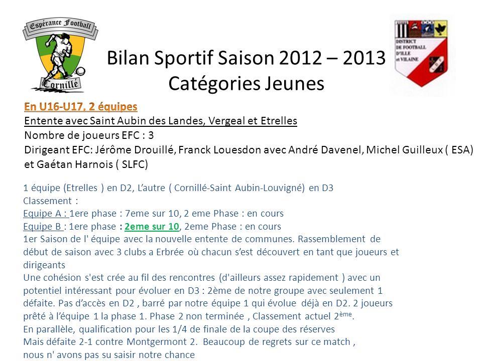 1 équipe (Etrelles ) en D2, Lautre ( Cornillé-Saint Aubin-Louvigné) en D3 Classement : Equipe A : 1ere phase : 7eme sur 10, 2 eme Phase : en cours Equ