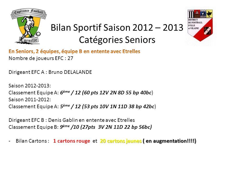 Bilan Sportif Saison 2012 – 2013 Catégories Seniors
