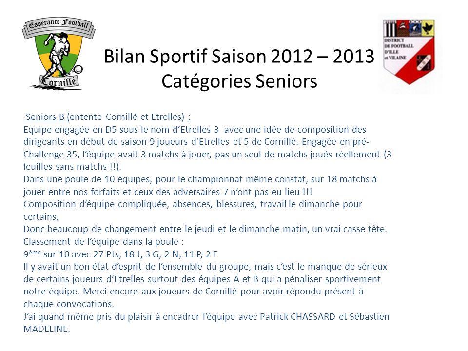 Bilan Sportif Saison 2012 – 2013 Catégories Seniors Seniors B (entente Cornillé et Etrelles) : Equipe engagée en D5 sous le nom dEtrelles 3 avec une i