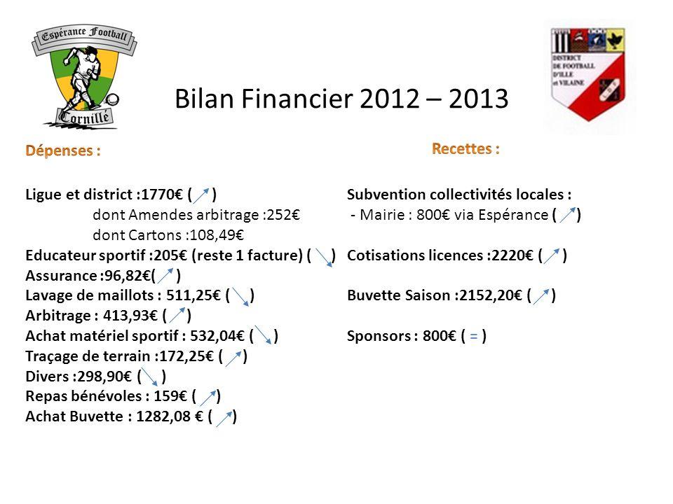 Bilan Financier 2012 – 2013 Subvention collectivités locales : - Mairie : 800 via Espérance ( ) Cotisations licences :2220 ( ) Buvette Saison :2152,20