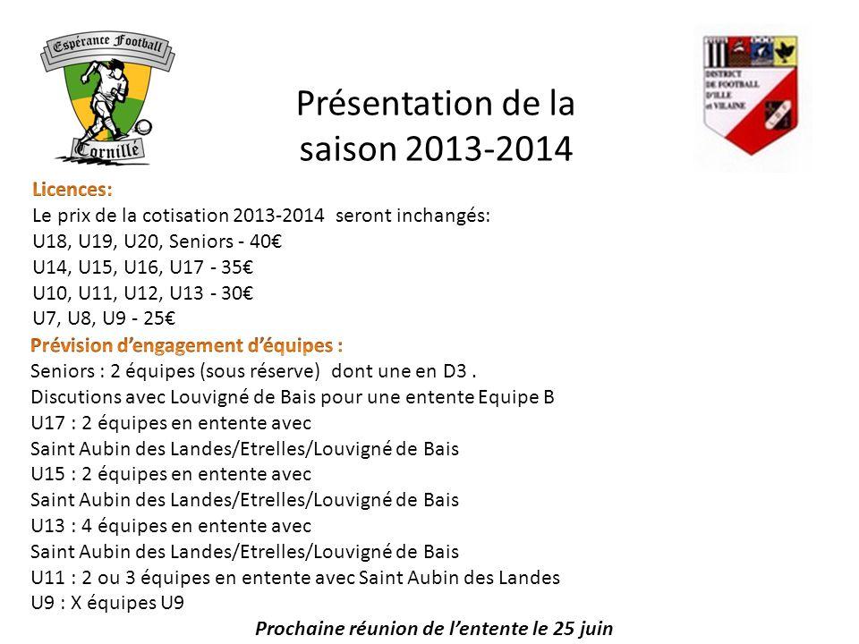 Présentation de la saison 2013-2014