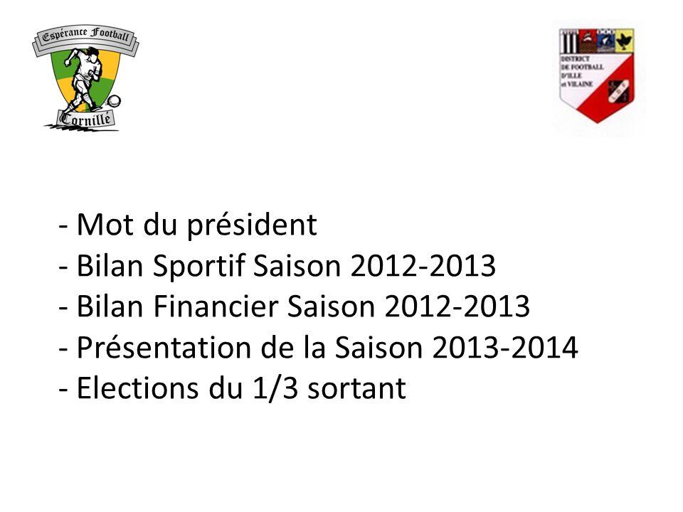 - Mot du président - Bilan Sportif Saison 2012-2013 - Bilan Financier Saison 2012-2013 - Présentation de la Saison 2013-2014 - Elections du 1/3 sortant