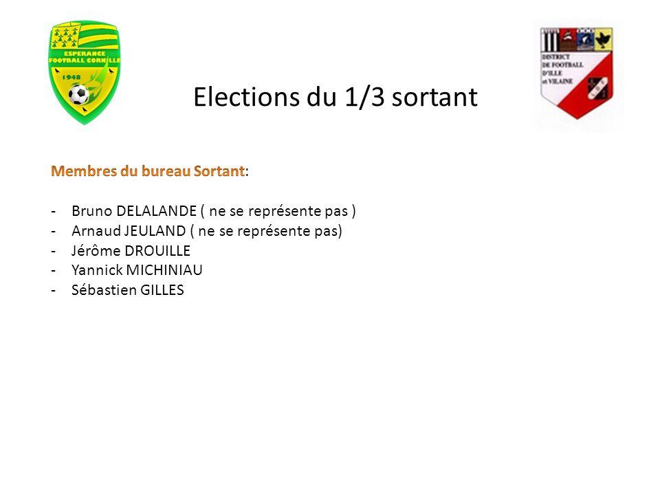 Elections du 1/3 sortant