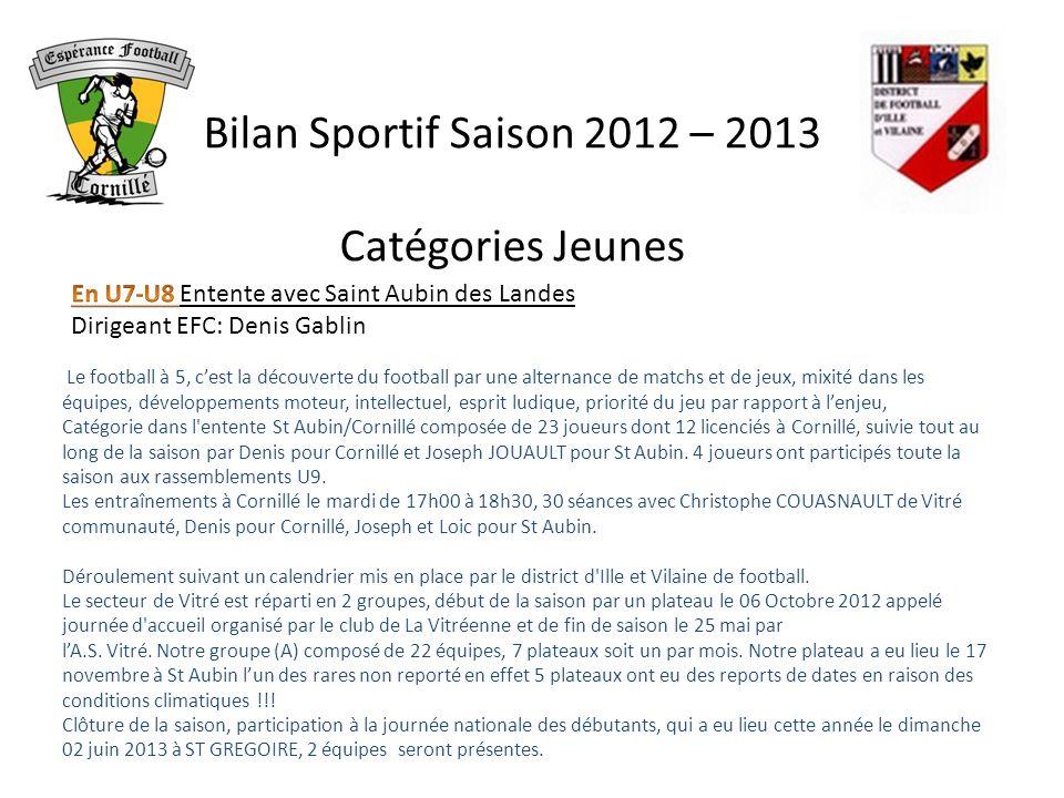 Bilan Sportif Saison 2012 – 2013 Catégories Jeunes Le football à 5, cest la découverte du football par une alternance de matchs et de jeux, mixité dan