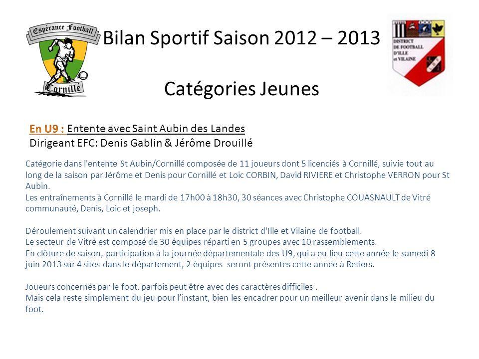 Bilan Sportif Saison 2012 – 2013 Catégories Jeunes Catégorie dans l'entente St Aubin/Cornillé composée de 11 joueurs dont 5 licenciés à Cornillé, suiv